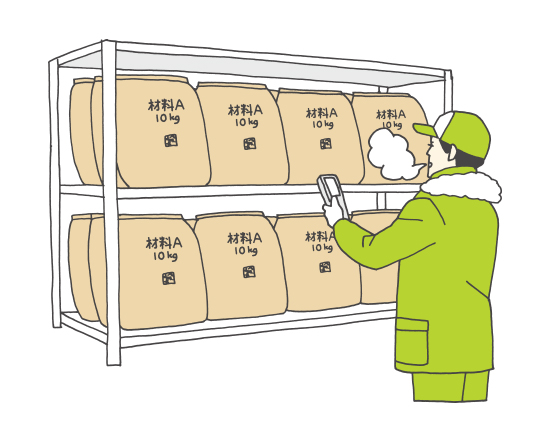 Stocktaking/order placement of raw materials