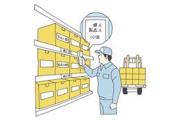 棚卸工場全体活用分野一覧活用事例自動認識デンソーウェーブ