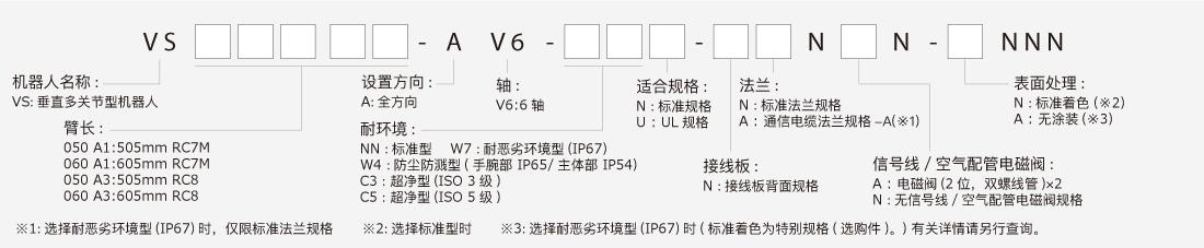 日本电装机器人 特点及型号详解
